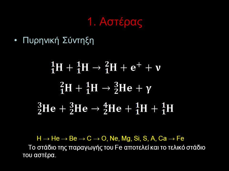 1. Αστέρας Πυρηνική Σύντηξη H → He → Be → C → O, Ne, Mg, Si, S, A, Ca → Fe Το στάδιο της παραγωγής του Fe αποτελεί και το τελικό στάδιο του αστέρα.