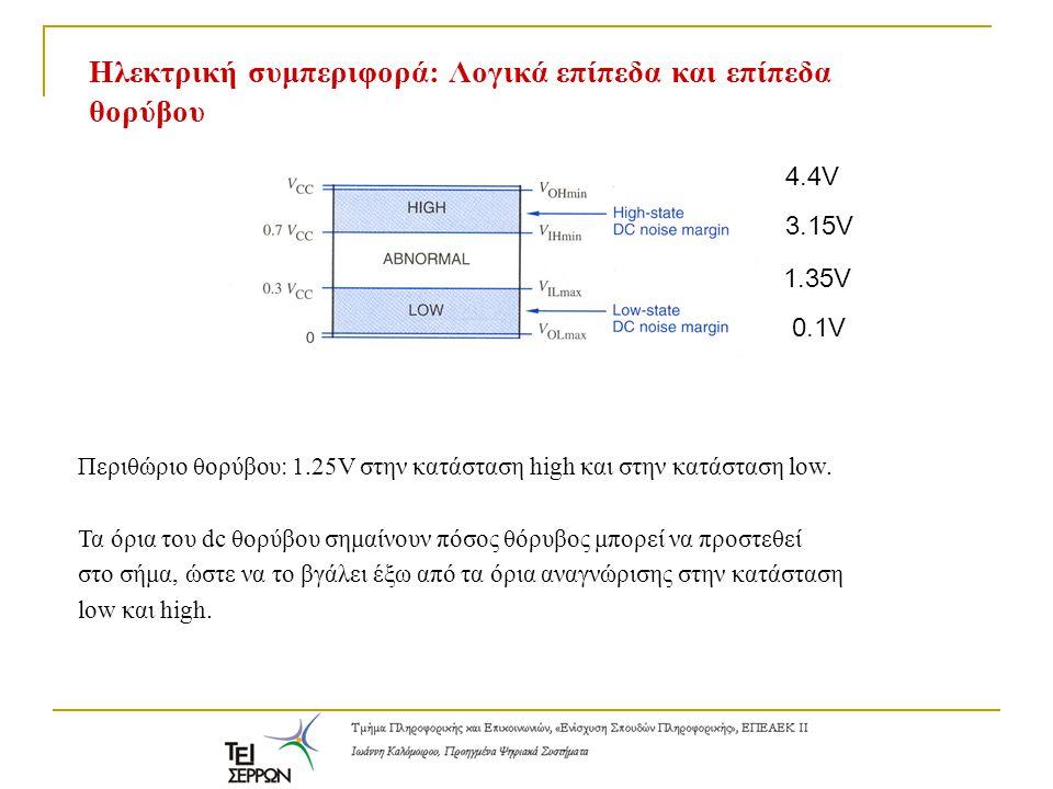 Ηλεκτρική συμπεριφορά: Λογικά επίπεδα και επίπεδα θορύβου 4.4V 3.15V 1.35V 0.1V Περιθώριο θορύβου: 1.25V στην κατάσταση high και στην κατάσταση low. Τ