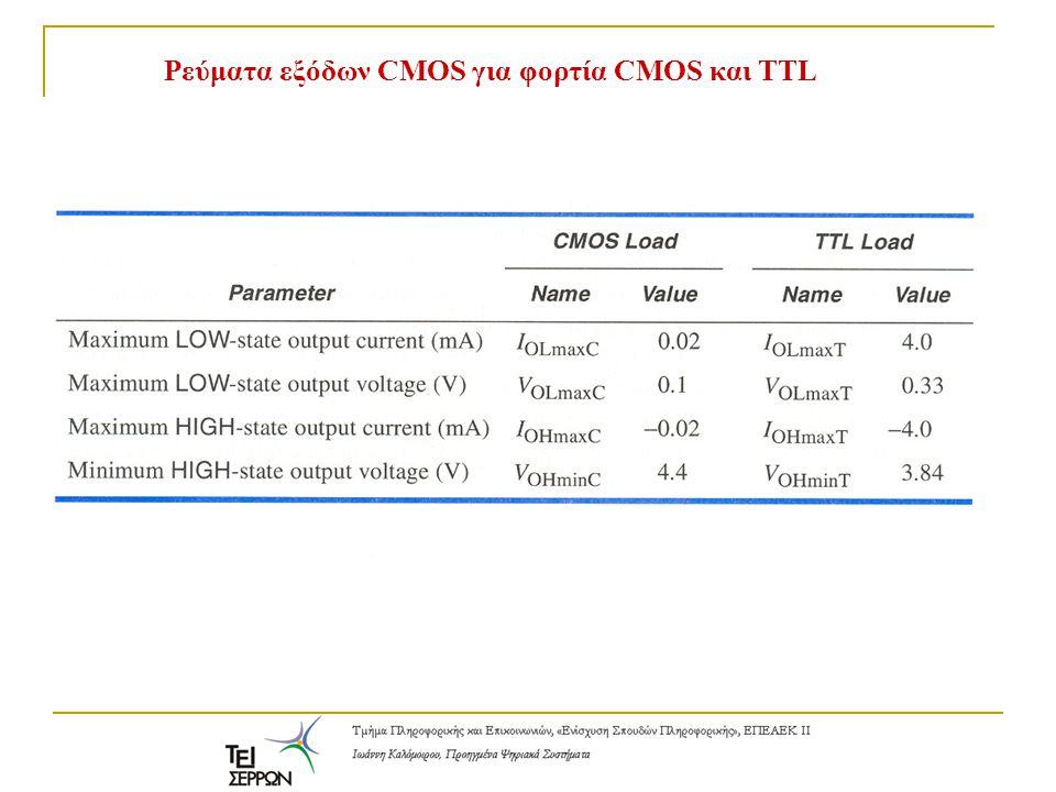 Ρεύματα εξόδων CMOS για φορτία CMOS και TTL