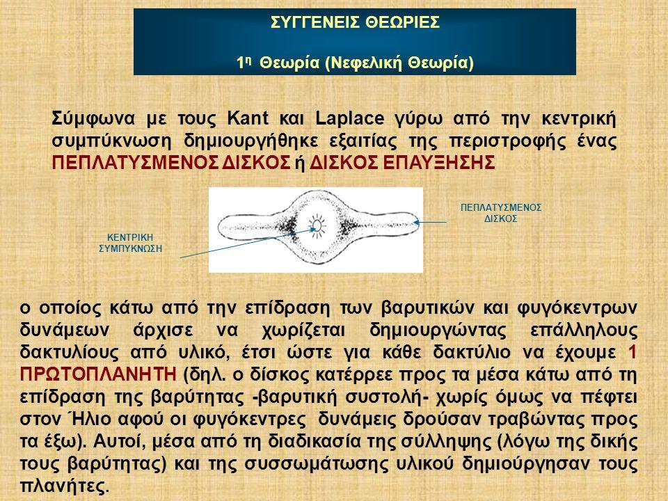 ΣΥΓΓΕΝΕΙΣ ΘΕΩΡΙΕΣ 1 η Θεωρία (Νεφελική Θεωρία) ΚΕΝΤΡΙΚΗ ΣΥΜΠΥΚΝΩΣΗ ΠΕΠΛΑΤΥΣΜΕΝΟΣ ΔΙΣΚΟΣ Σύμφωνα με τους Kant και Laplace γύρω από την κεντρική συμπύκν