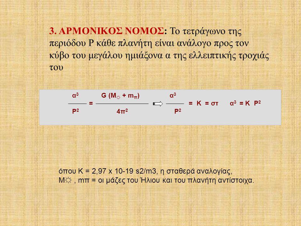 α 3 G (M ☼ + m π ) α 3 = = Κ = στ α 3 = Κ P 2 P 2 4π 2 P 2 3. ΑΡΜΟΝΙΚΟΣ ΝΟΜΟΣ: Το τετράγωνο της περιόδου P κάθε πλανήτη είναι ανάλογο προς τον κύβο το