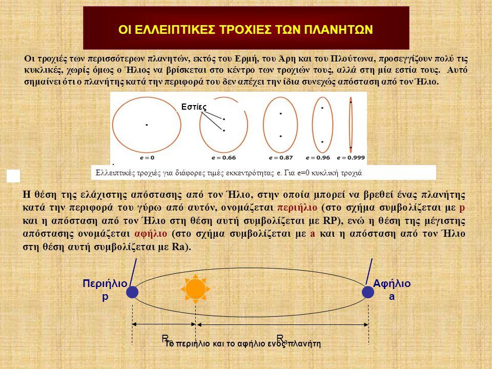ΟΙ ΕΛΛΕΙΠΤΙΚΕΣ ΤΡΟΧΙΕΣ ΤΩΝ ΠΛΑΝΗΤΩΝ Οι τροχιές των περισσότερων πλανητών, εκτός του Ερμή, του Άρη και του Πλούτωνα, προσεγγίζουν πολύ τις κυκλικές, χω