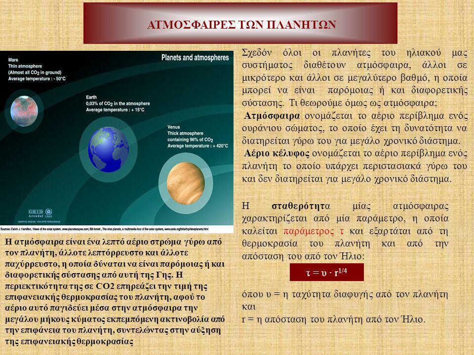 τ = υ · r 1/4 ΑΤΜΟΣΦΑΙΡΕΣ ΤΩΝ ΠΛΑΝΗΤΩΝ Σχεδόν όλοι οι πλανήτες του ηλιακού μας συστήματος διαθέτουν ατμόσφαιρα, άλλοι σε μικρότερο και άλλοι σε μεγαλύ