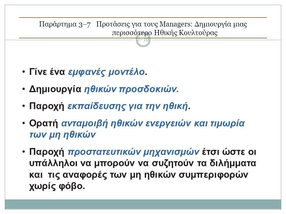Παράρτημα 3–7Προτάσεις για τους Managers: Δημιουργία μιας περισσότερο Ηθικής Κουλτούρας. 3–16 Γίνε ένα εμφανές μοντέλο. Δημιουργία ηθικών προσδοκιών.