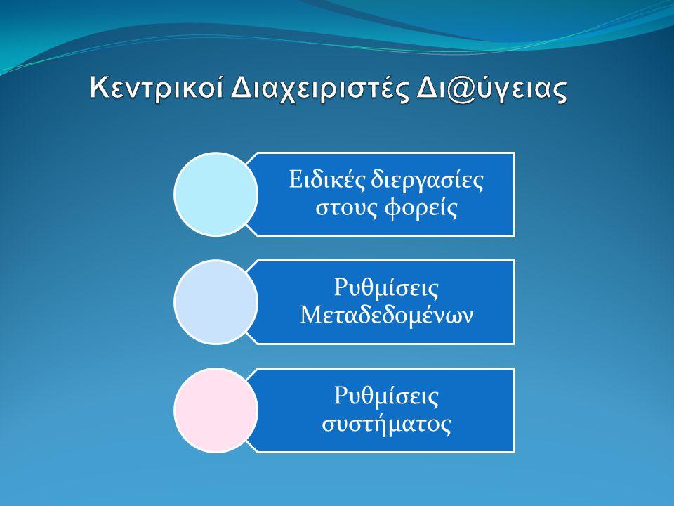 Ειδικές διεργασίες στους φορείς Ρυθμίσεις Μεταδεδομένων Ρυθμίσεις συστήματος