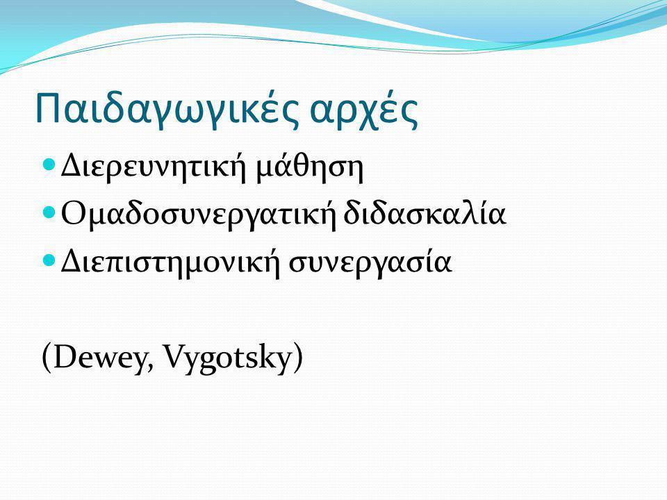 Παιδαγωγικές αρχές Διερευνητική μάθηση Ομαδοσυνεργατική διδασκαλία Διεπιστημονική συνεργασία (Dewey, Vygotsky)