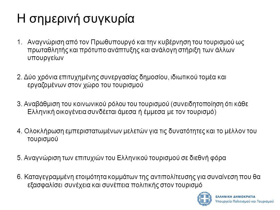 Η σημερινή συγκυρία 1.Αναγνώριση από τον Πρωθυπουργό και την κυβέρνηση του τουρισμού ως πρωταθλητής και πρότυπο ανάπτυξης και ανάλογη στήριξη των άλλω