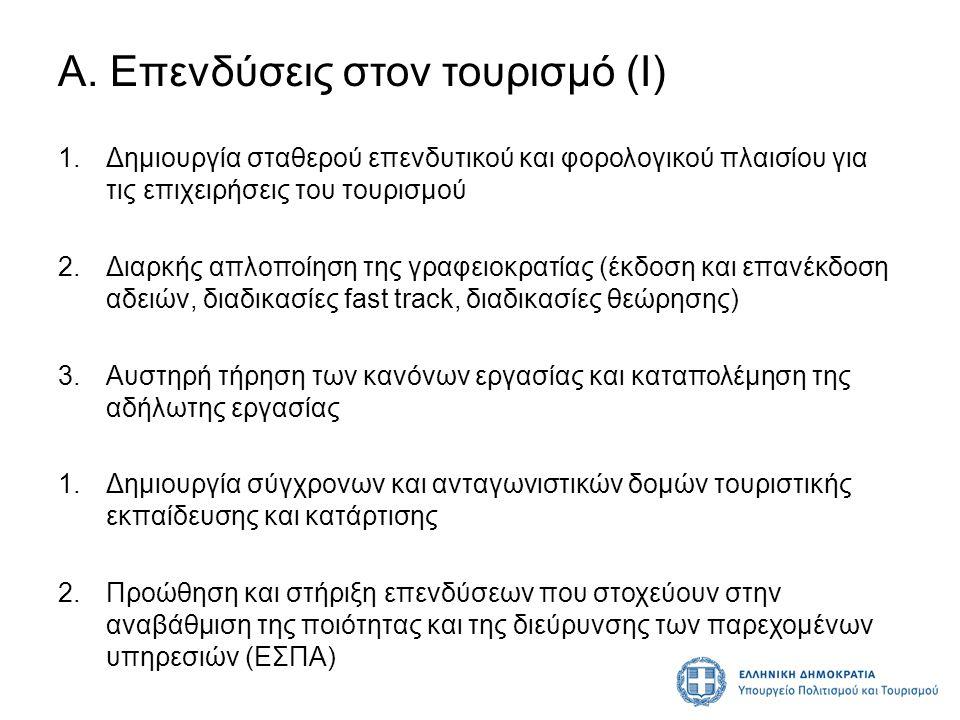 Α. Επενδύσεις στον τουρισμό (Ι) 1.Δημιουργία σταθερού επενδυτικού και φορολογικού πλαισίου για τις επιχειρήσεις του τουρισμού 2.Διαρκής απλοποίηση της