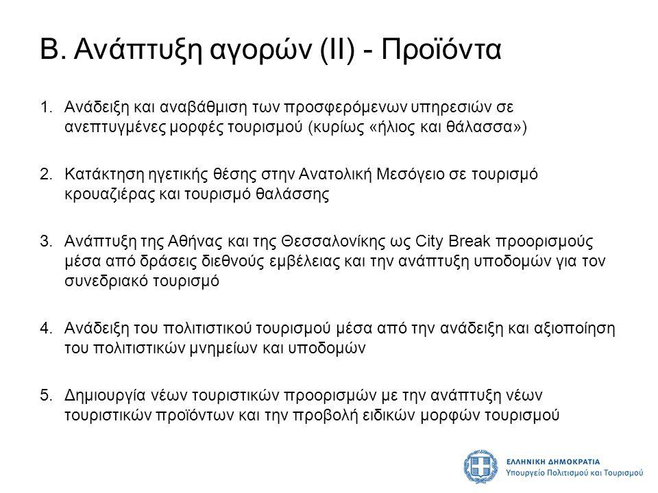 Β. Ανάπτυξη αγορών (ΙΙ) - Προϊόντα 1.Ανάδειξη και αναβάθμιση των προσφερόμενων υπηρεσιών σε ανεπτυγμένες μορφές τουρισμού (κυρίως «ήλιος και θάλασσα»)