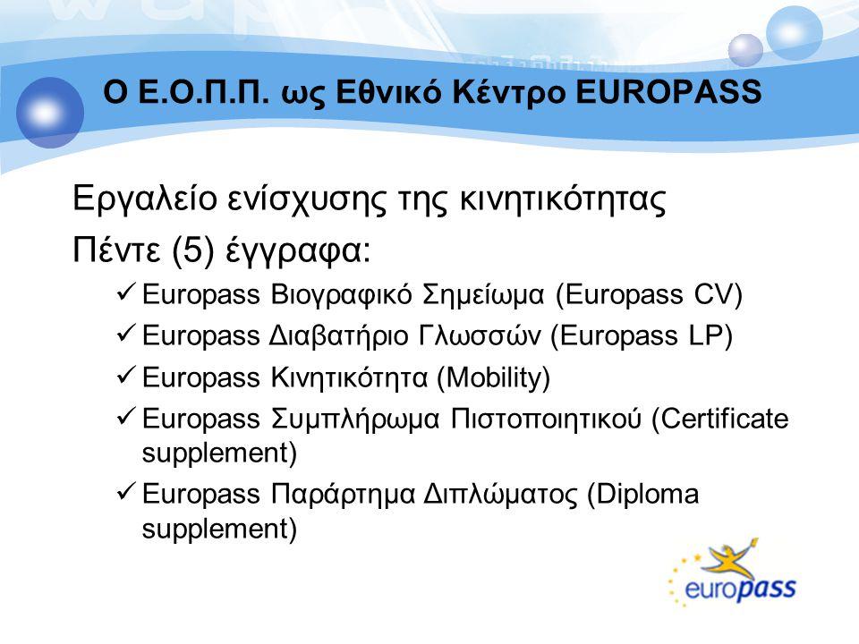 Ο Ε.Ο.Π.Π. ως Εθνικό Κέντρο EUROPASS Εργαλείο ενίσχυσης της κινητικότητας Πέντε (5) έγγραφα: Europass Βιογραφικό Σημείωμα (Europass CV) Europass Διαβα