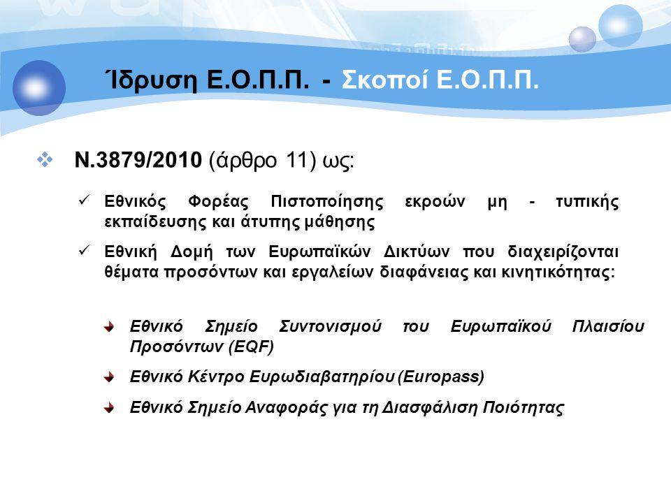  Ν.3879/2010 (άρθρο 11) ως: Εθνικός Φορέας Πιστοποίησης εκροών μη - τυπικής εκπαίδευσης και άτυπης μάθησης Εθνική Δομή των Ευρωπαϊκών Δικτύων που δια