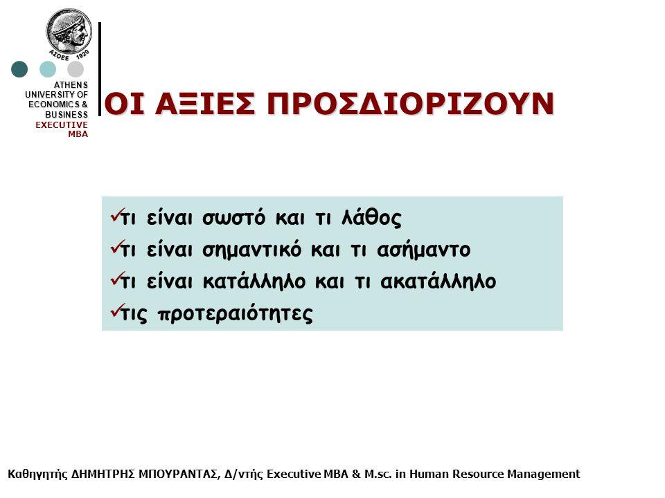 ATHENS UNIVERSITY OF ECONOMICS & BUSINESS EXECUTIVE MBA ΣΤΟΙΧΕΙΑ ΚΑΤΑΛΛΗΛΗΣ ΕΠΙΧΕΙΡΗΜΑΤΙΚΗΣ ΚΟΥΛΤΟΥΡΑΣ Καινοτομία, δημιουργικότητα παντού (think out of the box) Δημιουργία αξίας (value creator vs value appropriator) Υπολογισμένο ρίσκο Καθηγητής ΔΗΜΗΤΡΗΣ ΜΠΟΥΡΑΝΤΑΣ, Δ/ντής Executive MBA & M.sc.
