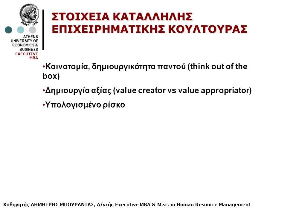 ATHENS UNIVERSITY OF ECONOMICS & BUSINESS EXECUTIVE MBA ΣΤΟΙΧΕΙΑ ΚΑΤΑΛΛΗΛΗΣ ΕΠΙΧΕΙΡΗΜΑΤΙΚΗΣ ΚΟΥΛΤΟΥΡΑΣ Καινοτομία, δημιουργικότητα παντού (think out of the box) Δημιουργία αξίας (value creator vs value appropriator) Υπολογισμένο ρίσκο Αποδοτικότητα Ανταγωνιστικότητα Προαπαιτούμενα-παράγοντες επιτυχίας / διαφοράς Καθηγητής ΔΗΜΗΤΡΗΣ ΜΠΟΥΡΑΝΤΑΣ, Δ/ντής Executive MBA & M.sc.