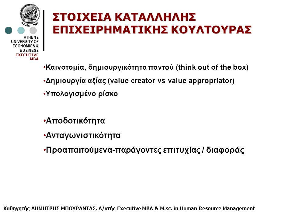 ATHENS UNIVERSITY OF ECONOMICS & BUSINESS EXECUTIVE MBA ΣΤΟΙΧΕΙΑ ΚΑΤΑΛΛΗΛΗΣ ΕΠΙΧΕΙΡΗΜΑΤΙΚΗΣ ΚΟΥΛΤΟΥΡΑΣ Καινοτομία, δημιουργικότητα παντού (think out of the box) Δημιουργία αξίας (value creator vs value appropriator) Υπολογισμένο ρίσκο Αποδοτικότητα Ανταγωνιστικότητα Προαπαιτούμενα-παράγοντες επιτυχίας / διαφοράς Συνεχής μάθηση, βελτίωση, αλλαγή (good enough never is) Αν κάτι δεν μπορείς να το μετρήσεις, δεν μπορείς να το διοικήσεις-βελτιώσεις Καθηγητής ΔΗΜΗΤΡΗΣ ΜΠΟΥΡΑΝΤΑΣ, Δ/ντής Executive MBA & M.sc.
