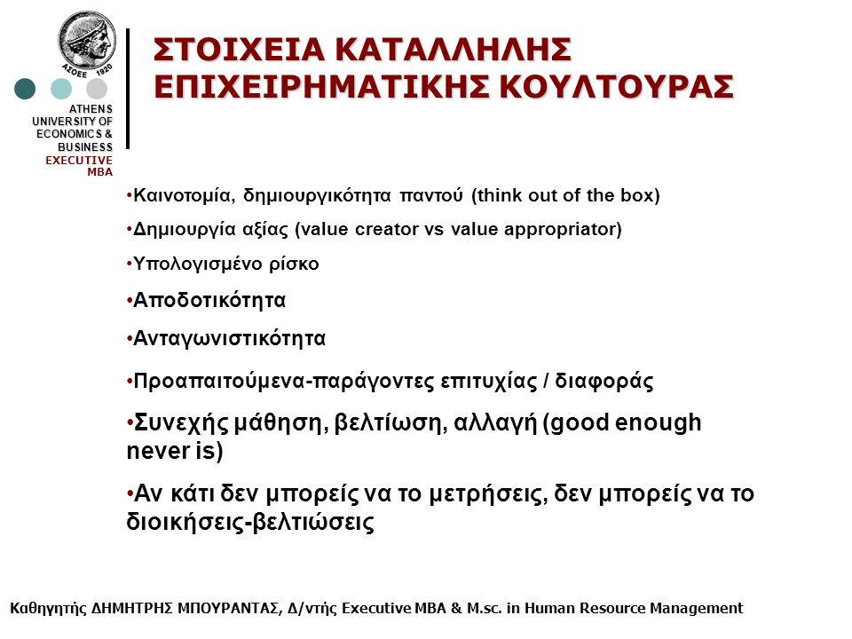 ATHENS UNIVERSITY OF ECONOMICS & BUSINESS EXECUTIVE MBA ΣΤΟΙΧΕΙΑ ΚΑΤΑΛΛΗΛΗΣ ΕΠΙΧΕΙΡΗΜΑΤΙΚΗΣ ΚΟΥΛΤΟΥΡΑΣ Καινοτομία, δημιουργικότητα παντού (think out of the box) Δημιουργία αξίας (value creator vs value appropriator) Υπολογισμένο ρίσκο Αποδοτικότητα Ανταγωνιστικότητα Προαπαιτούμενα-παράγοντες επιτυχίας / διαφοράς Συνεχής μάθηση, βελτίωση, αλλαγή (good enough never is) Αν κάτι δεν μπορείς να το μετρήσεις, δεν μπορείς να το διοικήσεις-βελτιώσεις Συνέργεια Δικτύωση (networking) Both and more Βραχυπρόθεσμο και μακροπρόθεσμο Think globally, act locally