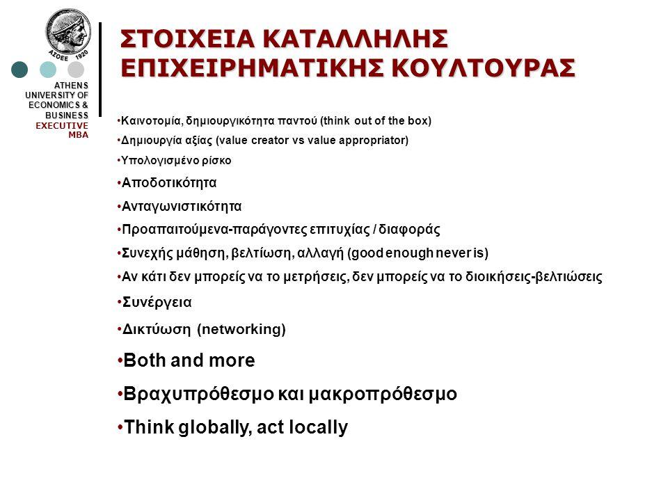 ATHENS UNIVERSITY OF ECONOMICS & BUSINESS EXECUTIVE MBA ΣΤΟΙΧΕΙΑ ΚΑΤΑΛΛΗΛΗΣ ΕΠΙΧΕΙΡΗΜΑΤΙΚΗΣ ΚΟΥΛΤΟΥΡΑΣ Καινοτομία, δημιουργικότητα παντού (think out of the box) Δημιουργία αξίας (value creator vs value appropriator) Υπολογισμένο ρίσκο Αποδοτικότητα Ανταγωνιστικότητα Προαπαιτούμενα-παράγοντες επιτυχίας / διαφοράς Συνεχής μάθηση, βελτίωση, αλλαγή (good enough never is) Αν κάτι δεν μπορείς να το μετρήσεις, δεν μπορείς να το διοικήσεις-βελτιώσεις Συνέργεια Δικτύωση (networking) Both and more Βραχυπρόθεσμο και μακροπρόθεσμο Think globally, act locally Μάνατζμεντ και Ηγεσία