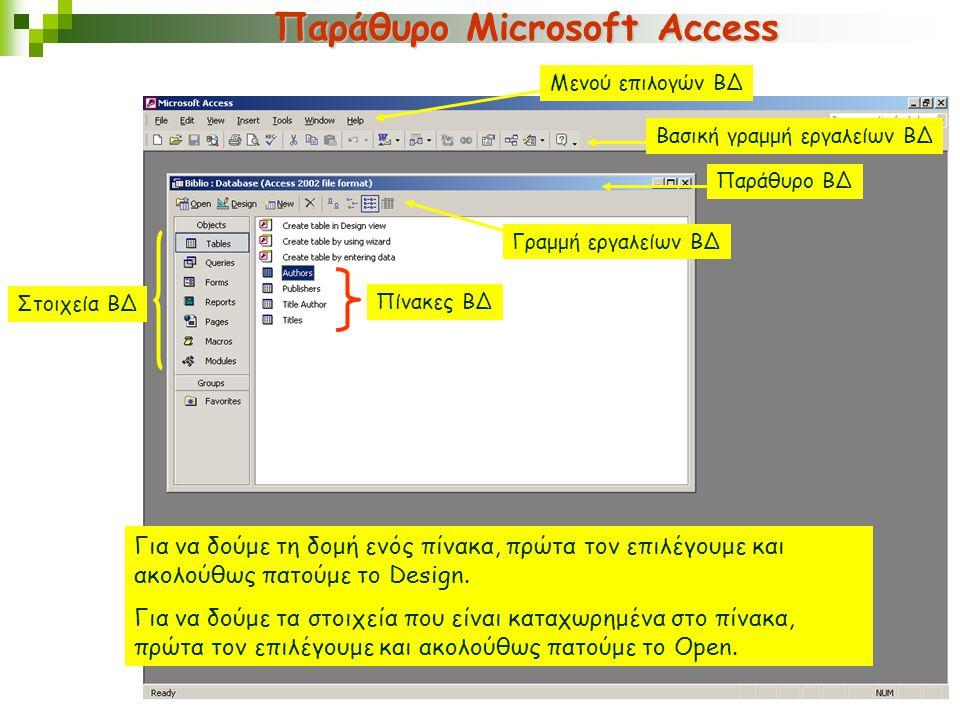 5 Γραμμή εργαλείων ΒΔ Στοιχεία ΒΔ Βασική γραμμή εργαλείων ΒΔ Μενού επιλογών ΒΔ Πίνακες ΒΔ Παράθυρο Microsoft Access Για να δούμε τη δομή ενός πίνακα,