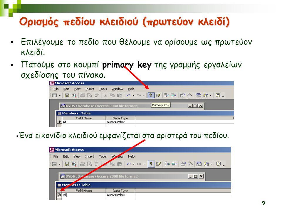 9 Ορισμός πεδίου κλειδιού (πρωτεύον κλειδί)  Επιλέγουμε το πεδίο που θέλουμε να ορίσουμε ως πρωτεύον κλειδί.  Πατούμε στο κουμπί primary key της γρα