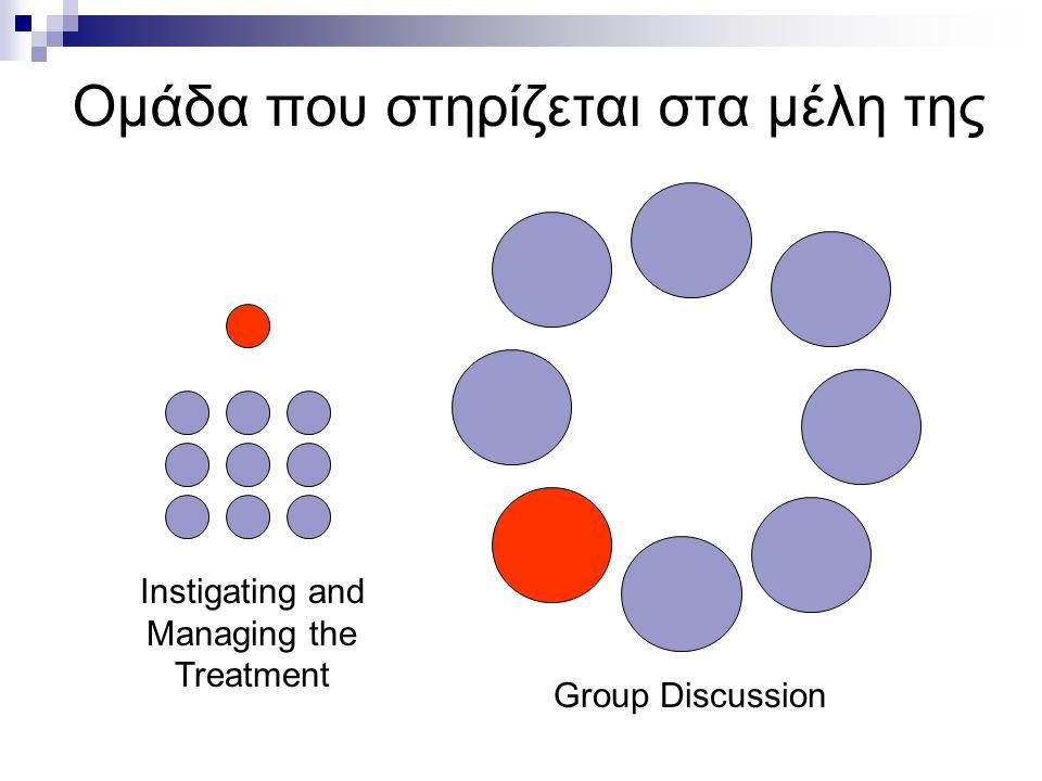 Ομάδα που στηρίζεται στον θεραπευτή Instigating and Managing the Treatment Group Discussion