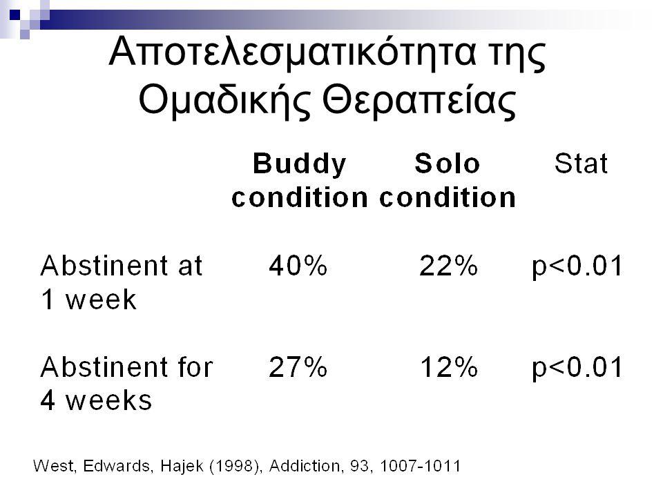 'Ενεργά Συστατικά της Ομάδας 'Ενα καλό αριθμητικά μέγεθος Ομάδα που στηρίζεται στα μέλη της είναι καλύτερη από την ομάδα που βασίζεται στο θεραπευτή Διάφοροι θεραπευτικοί παράγοντες Δημιουργία ενός ζευγαριού ('Buddy' intervention)