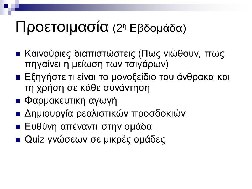 Πρώτη Συνάντηση (Διάρκεια :1.5hrs) Δημιουργία Ατομικού Φακέλου Συστάσεις (ποιοι είναι, πόσο καιρό καπνίζουν, γιατί 8έλουν να το κόψουν, προσπάθειες διακοπής που έχουν γίνει στο παρελθον) Εισαγωγή : Στη διάρκεια και τη φιλοσοφία του προγράμματος Στα διάφορα είδη φαρμακευτικής αγωγής Στη σημασία της κοινωνικής υποστήριξης και της συμμετοχής στην ομάδα Εξηγούμε την ύπαρξη συγκεκριμένης ημερομηνίας διακοπής Μία πρώτη εικόνα για το πόσα άτομα θα ήθελαν να επιστρέψουν την επόμενη φορά