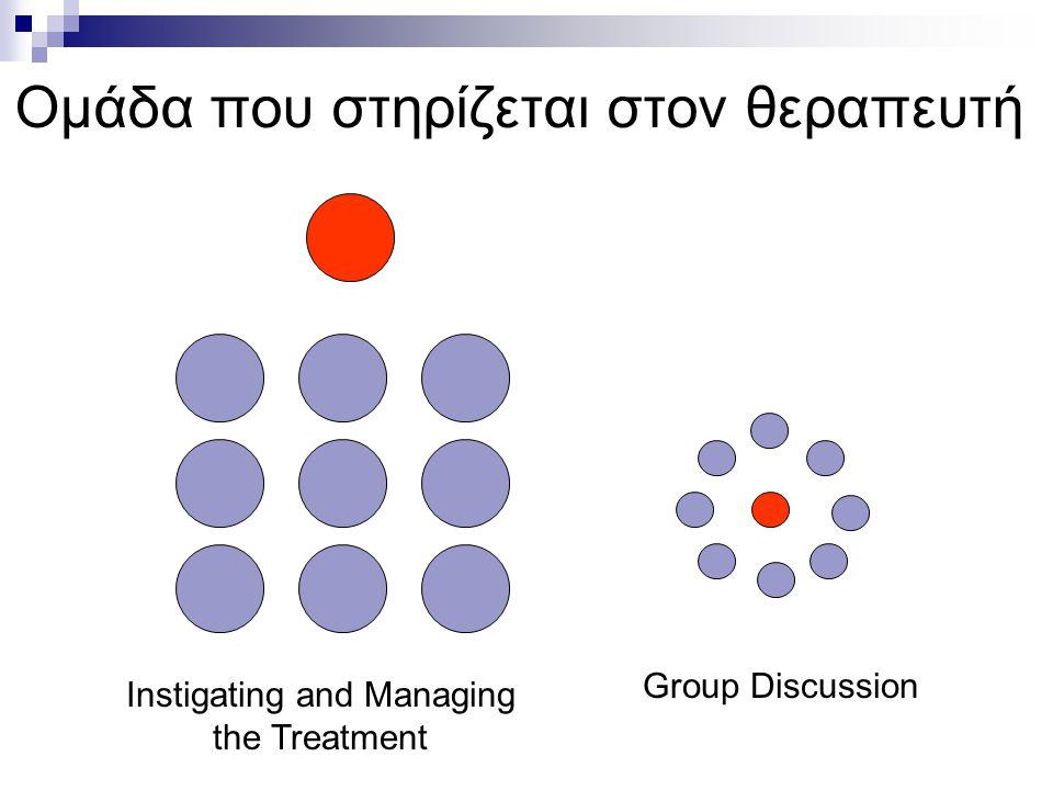 Μοντέλα ομαδικής θεραπείας Ομάδα βασισμένη στο θεραπευτή (Διδακτική Ομάδα) Ομάδα βασισμένη στα μέλη (κοινωνική υποστήριξη)