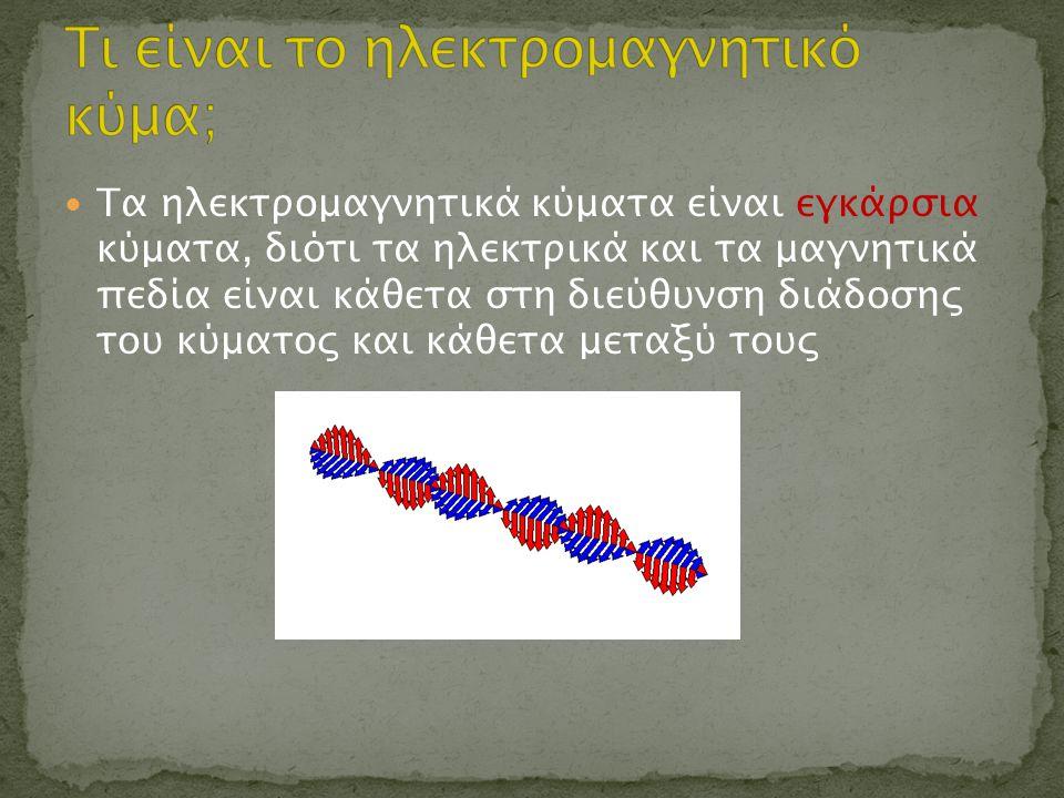 Τα ηλεκτρομαγνητικά κύματα είναι εγκάρσια κύματα, διότι τα ηλεκτρικά και τα μαγνητικά πεδία είναι κάθετα στη διεύθυνση διάδοσης του κύματος και κάθετα