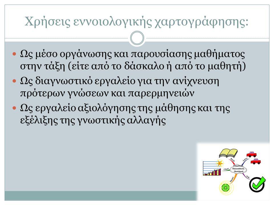 Χρήσεις εννοιολογικής χαρτογράφησης: Ως μέσο οργάνωσης και παρουσίασης μαθήματος στην τάξη (είτε από το δάσκαλο ή από το μαθητή) Ως διαγνωστικό εργαλείο για την ανίχνευση πρότερων γνώσεων και παρερμηνειών Ως εργαλείο αξιολόγησης της μάθησης και της εξέλιξης της γνωστικής αλλαγής