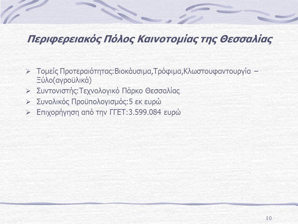 10 Περιφερειακός Πόλος Καινοτομίας της Θεσσαλίας  Τομείς Προτεραιότητας:Βιοκάυσιμα,Τρόφιμα,Κλωστουφαντουργία – Ξύλο(αγροϋλικά)  Συντονιστής:Τεχνολογικό Πάρκο Θεσσαλίας  Συνολικός Προϋπολογισμός:5 εκ ευρώ  Επιχορήγηση από την ΓΓΕΤ:3.599.084 ευρώ