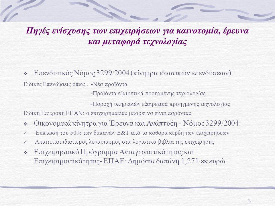 2 Πηγές ενίσχυσης των επιχειρήσεων για καινοτομία, έρευνα και μεταφορά τεχνολογίας  Επενδυτικός Νόμος 3299/2004 (κίνητρα ιδιωτικών επενδύσεων) Ειδικές Επενδύσεις όπως : - Νέα προϊόντα -Προϊόντα εξαιρετικά προηγμένης τεχνολογίας - Παροχή υπηρεσιών εξαιρετικά προηγμένης τεχνολογίας Ειδική Επιτροπή ΕΠΑΝ: ο επιχειρηματίας μπορεί να είναι παρόντας  Οικονομικά κίνητρα για Έρευνα και Ανάπτυξη - Νόμος 3299/2004: Έκπτωση του 50% των δαπανών Ε&Τ από τα καθαρά κέρδη των επιχειρήσεων Απαιτείται ιδιαίτερος λογαριασμός στα λογιστικά βιβλία της επιχείρησης  Επιχειρησιακό Πρόγραμμα Ανταγωνιστικότητας και Επιχειρηματικότητας- ΕΠΑΕ: Δημόσια δαπάνη 1,271.εκ ευρώ