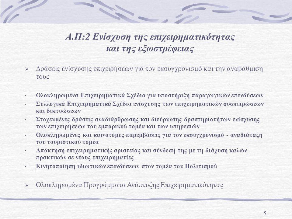 5  Δράσεις ενίσχυσης επιχειρήσεων για τον εκσυγχρονισμό και την αναβάθμιση τους Ολοκληρωμένα Επιχειρηματικά Σχέδια για υποστήριξη παραγωγικών επενδύσεων Συλλογικά Επιχειρηματικά Σχέδια ενίσχυσης των επιχειρηματικών συσπειρώσεων και δικτυώσεων Στοχευμένες δράσεις αναδιάρθρωσης και διεύρυνσης δραστηριοτήτων ενίσχυσης των επιχειρήσεων του εμπορικού τομέα και των υπηρεσιών Ολοκληρωμένες και καινοτόμες παρεμβάσεις για τον εκσυγχρονισμό - αναδιάταξη του τουριστικού τομέα Απόκτηση επιχειρηματικής αριστείας και σύνδεσή της με τη διάχυση καλών πρακτικών σε νέους επιχειρηματίες Κινητοποίηση ιδιωτικών επενδύσεων στον τομέα του Πολιτισμού  Ολοκληρωμένα Προγράμματα Ανάπτυξης Επιχειρηματικότητας Α.Π:2 Ενίσχυση της επιχειρηματικότητας και της εξωστρέφειας