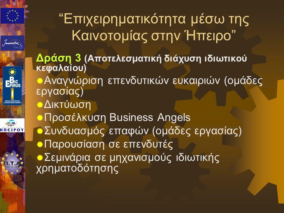 Δράση 3 (Αποτελεσματική διάχυση ιδιωτικού κεφαλαίου)  Αναγνώριση επενδυτικών ευκαιριών (ομάδες εργασίας)  Δικτύωση  Προσέλκυση Business Angels  Συ