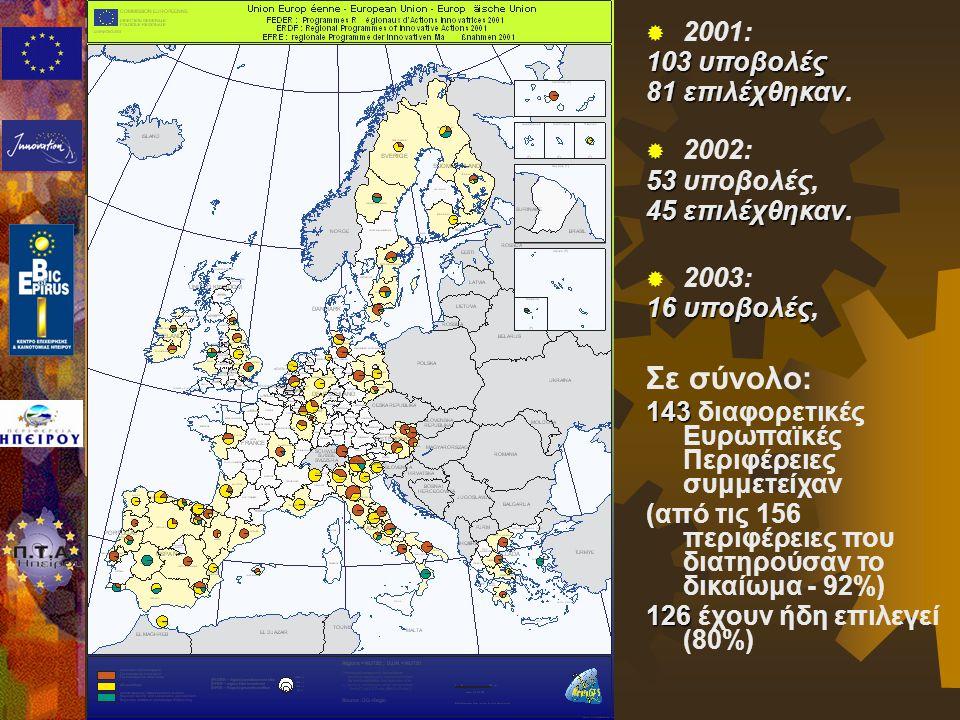  2001: 103 υποβολές 81 επιλέχθηκαν 81 επιλέχθηκαν.  2002: 53 53 υποβολές, 45επιλέχθηκαν 45 επιλέχθηκαν.  2003: 16υποβολές 16 υποβολές, Σε σύνολο: 1