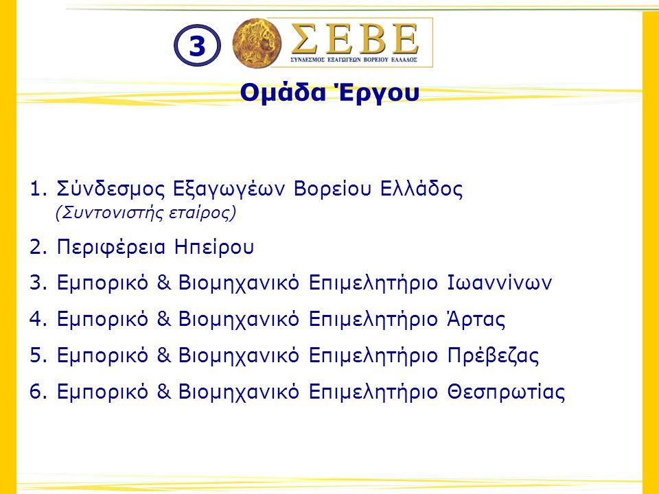 Ομάδα Έργου 1.Σύνδεσμος Εξαγωγέων Βορείου Ελλάδος (Συντονιστής εταίρος) 2.Περιφέρεια Ηπείρου 3.Εμπορικό & Βιομηχανικό Επιμελητήριο Ιωαννίνων 4.Εμπορικό & Βιομηχανικό Επιμελητήριο Άρτας 5.Εμπορικό & Βιομηχανικό Επιμελητήριο Πρέβεζας 6.Εμπορικό & Βιομηχανικό Επιμελητήριο Θεσπρωτίας 3