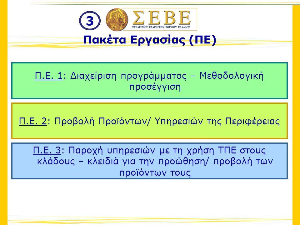 Πακέτα Εργασίας (ΠΕ) Π.Ε.1: Διαχείριση προγράμματος – Μεθοδολογική προσέγγιση Π.Ε.