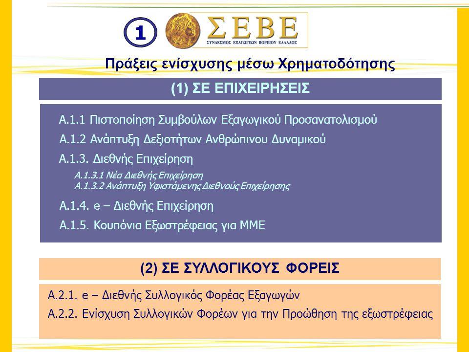 Α.1.1 Πιστοποίηση Συμβούλων Εξαγωγικού Προσανατολισμού Α.1.3.