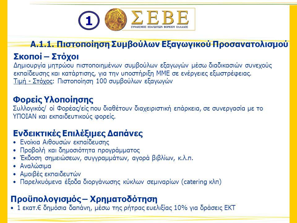 Στόχοι Απόκτηση διεθνούς εργασιακής εμπειρίας από ελληνικά στελέχη εξαγωγικών επιχ/σεων Χρήση ΤΠΕ για μεταφορά τεχνογνωσίας και αξιοποίηση προγραμμάτων κατάρτισης Φορείς Υλοποίησης Συλλογικός/ οί Φορέας/είς εξαγωγικών επιχειρήσεων που διαθέτουν διαχειριστική επάρκεια Α.1.2.