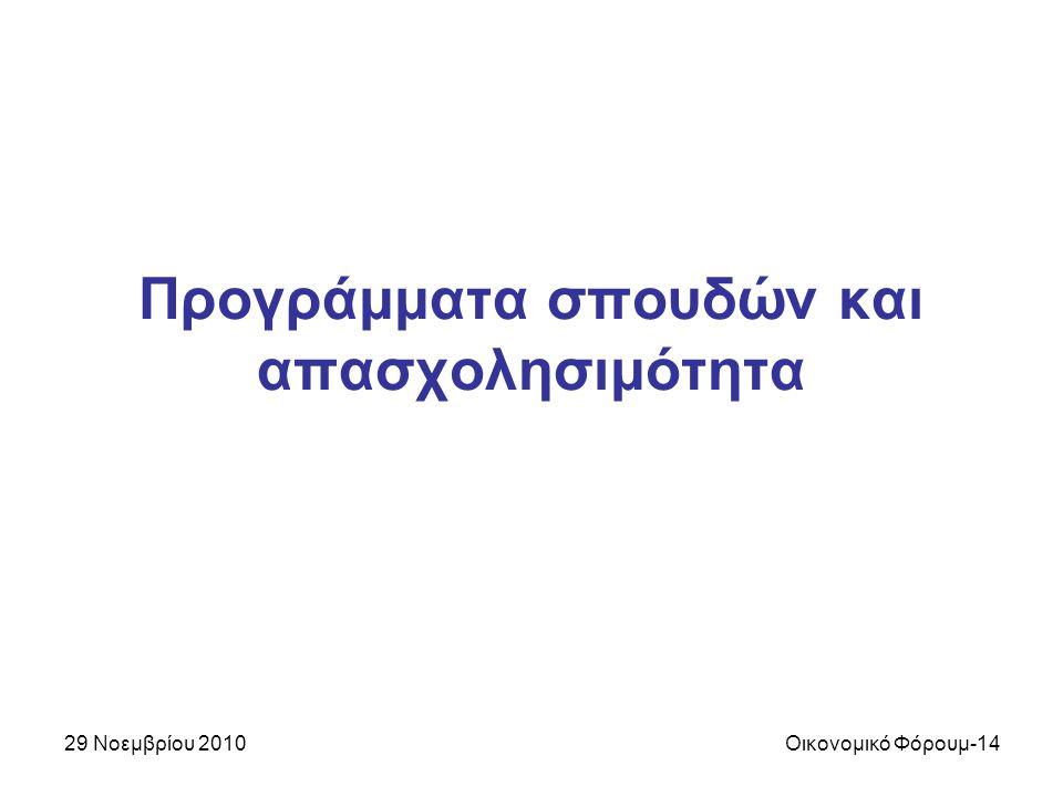 29 Νοεμβρίου 2010Οικονομικό Φόρουμ-14 Προγράμματα σπουδών και απασχολησιμότητα