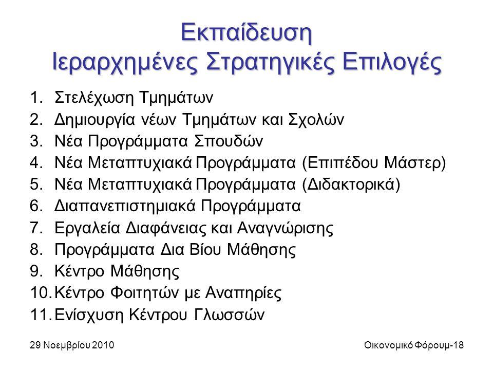 29 Νοεμβρίου 2010Οικονομικό Φόρουμ-18 Εκπαίδευση Ιεραρχημένες Στρατηγικές Επιλογές 1.Στελέχωση Τμημάτων 2.Δημιουργία νέων Τμημάτων και Σχολών 3.Νέα Προγράμματα Σπουδών 4.Νέα Μεταπτυχιακά Προγράμματα (Επιπέδου Μάστερ) 5.Νέα Μεταπτυχιακά Προγράμματα (Διδακτορικά) 6.Διαπανεπιστημιακά Προγράμματα 7.Εργαλεία Διαφάνειας και Αναγνώρισης 8.Προγράμματα Δια Βίου Μάθησης 9.Κέντρο Μάθησης 10.Κέντρο Φοιτητών με Αναπηρίες 11.Ενίσχυση Κέντρου Γλωσσών
