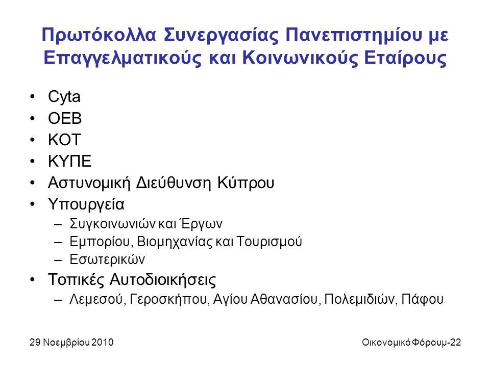 29 Νοεμβρίου 2010Οικονομικό Φόρουμ-22 Πρωτόκολλα Συνεργασίας Πανεπιστημίου με Επαγγελματικούς και Κοινωνικούς Εταίρους Cyta ΟΕΒ ΚΟΤ ΚΥΠΕ Αστυνομική Διεύθυνση Κύπρου Υπουργεία –Συγκοινωνιών και Έργων –Εμπορίου, Βιομηχανίας και Τουρισμού –Εσωτερικών Τοπικές Αυτοδιοικήσεις –Λεμεσού, Γεροσκήπου, Αγίου Αθανασίου, Πολεμιδιών, Πάφου