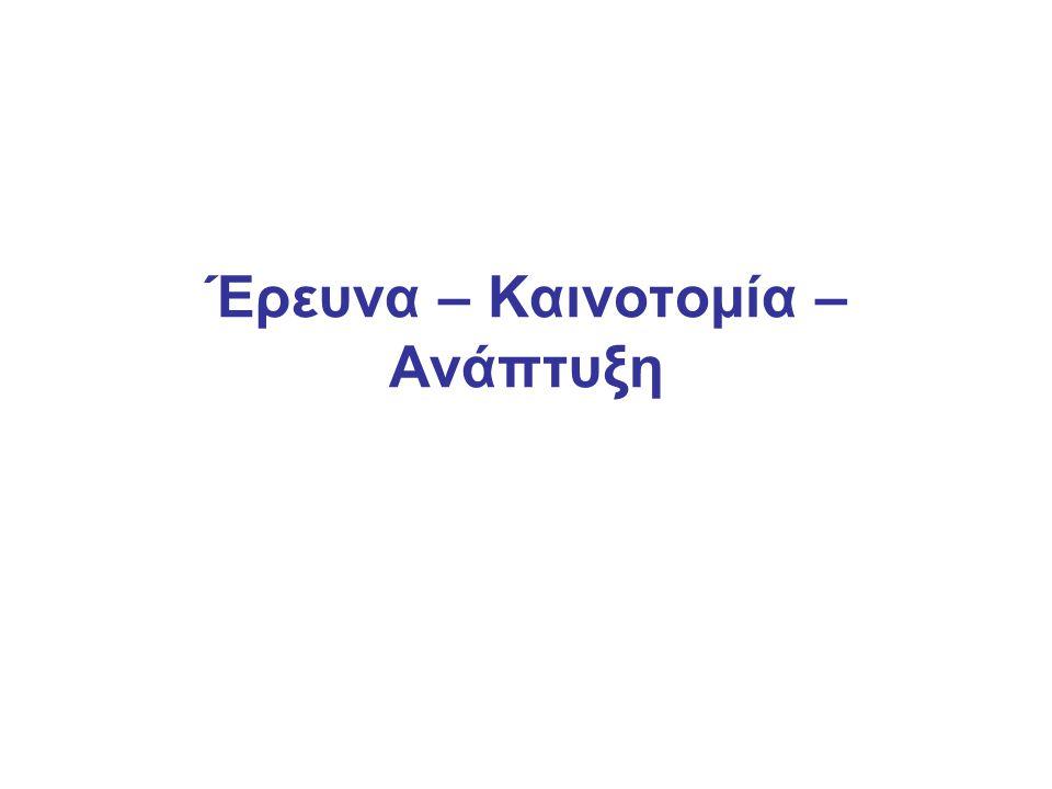 Έρευνα – Καινοτομία – Ανάπτυξη