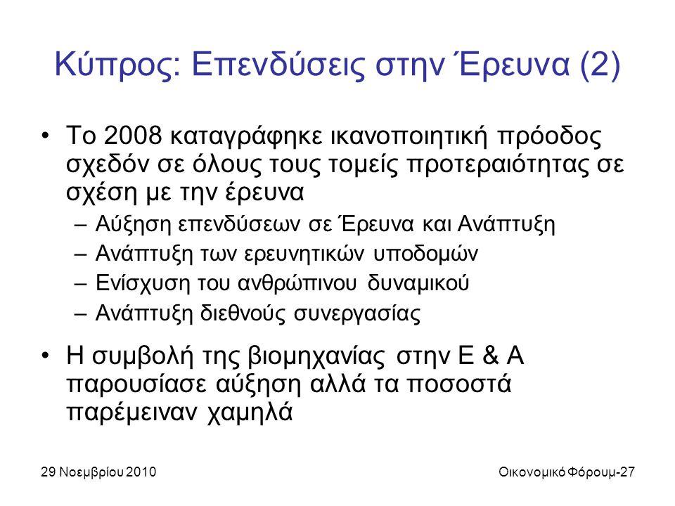 29 Νοεμβρίου 2010Οικονομικό Φόρουμ-27 Κύπρος: Επενδύσεις στην Έρευνα (2) Το 2008 καταγράφηκε ικανοποιητική πρόοδος σχεδόν σε όλους τους τομείς προτεραιότητας σε σχέση με την έρευνα –Αύξηση επενδύσεων σε Έρευνα και Ανάπτυξη –Ανάπτυξη των ερευνητικών υποδομών –Ενίσχυση του ανθρώπινου δυναμικού –Ανάπτυξη διεθνούς συνεργασίας Η συμβολή της βιομηχανίας στην Ε & Α παρουσίασε αύξηση αλλά τα ποσοστά παρέμειναν χαμηλά