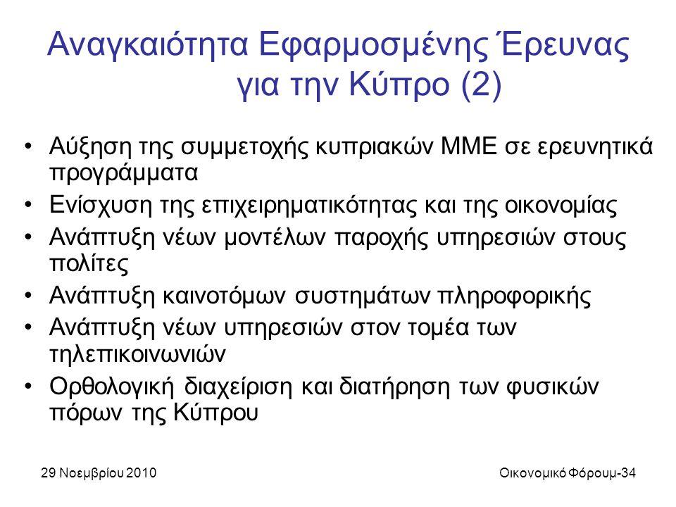 29 Νοεμβρίου 2010Οικονομικό Φόρουμ-34 Αύξηση της συμμετοχής κυπριακών ΜΜΕ σε ερευνητικά προγράμματα Ενίσχυση της επιχειρηματικότητας και της οικονομίας Ανάπτυξη νέων μοντέλων παροχής υπηρεσιών στους πολίτες Ανάπτυξη καινοτόμων συστημάτων πληροφορικής Ανάπτυξη νέων υπηρεσιών στον τομέα των τηλεπικοινωνιών Ορθολογική διαχείριση και διατήρηση των φυσικών πόρων της Κύπρου Αναγκαιότητα Εφαρμοσμένης Έρευνας για την Κύπρο (2)