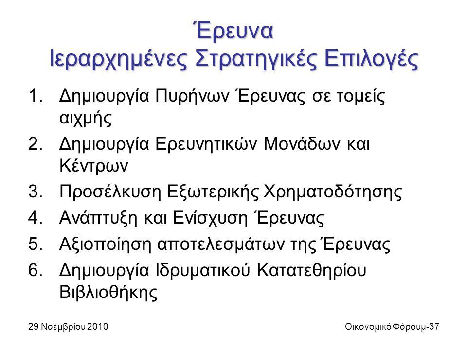 29 Νοεμβρίου 2010Οικονομικό Φόρουμ-37 Έρευνα Ιεραρχημένες Στρατηγικές Επιλογές 1.Δημιουργία Πυρήνων Έρευνας σε τομείς αιχμής 2.Δημιουργία Ερευνητικών Μονάδων και Κέντρων 3.Προσέλκυση Εξωτερικής Χρηματοδότησης 4.Ανάπτυξη και Ενίσχυση Έρευνας 5.Αξιοποίηση αποτελεσμάτων της Έρευνας 6.Δημιουργία Ιδρυματικού Κατατεθηρίου Βιβλιοθήκης