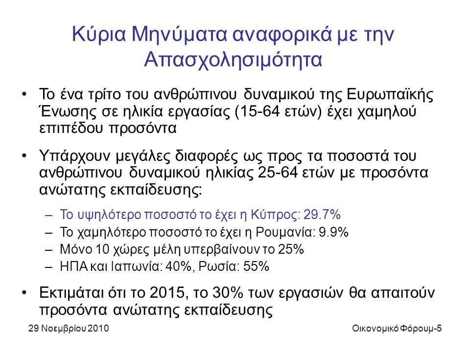 29 Νοεμβρίου 2010Οικονομικό Φόρουμ-5 Κύρια Μηνύματα αναφορικά με την Απασχολησιμότητα Το ένα τρίτο του ανθρώπινου δυναμικού της Ευρωπαϊκής Ένωσης σε ηλικία εργασίας (15-64 ετών) έχει χαμηλού επιπέδου προσόντα Υπάρχουν μεγάλες διαφορές ως προς τα ποσοστά του ανθρώπινου δυναμικού ηλικίας 25-64 ετών με προσόντα ανώτατης εκπαίδευσης: –Το υψηλότερο ποσοστό το έχει η Κύπρος: 29.7% –Το χαμηλότερο ποσοστό το έχει η Ρουμανία: 9.9% –Μόνο 10 χώρες μέλη υπερβαίνουν το 25% –ΗΠΑ και Ιαπωνία: 40%, Ρωσία: 55% Εκτιμάται ότι το 2015, το 30% των εργασιών θα απαιτούν προσόντα ανώτατης εκπαίδευσης