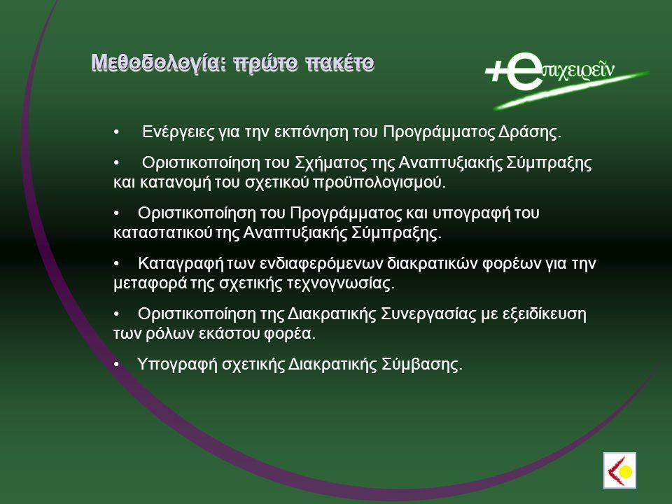 Μεθοδολογία: πρώτο πακέτο Ενέργειες για την εκπόνηση του Προγράμματος Δράσης.