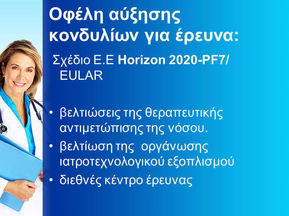 Οφέλη αύξησης κονδυλίων για έρευνα: Σχέδιο E.E Horizon 2020-PF7/ EULAR βελτιώσεις της θεραπευτικής αντιμετώπισης της νόσου.