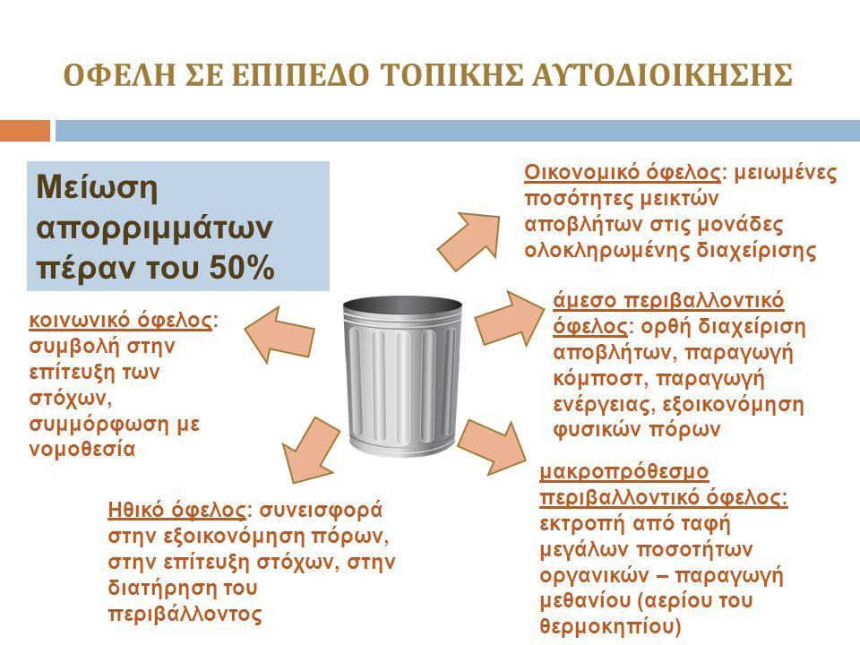 ΟΦΕΛΗ ΣΕ ΕΠΙΠΕΔΟ ΤΟΠΙΚΗΣ ΑΥΤΟΔΙΟΙΚΗΣΗΣ μακροπρόθεσμο περιβαλλοντικό όφελος: εκτροπή από ταφή μεγάλων ποσοτήτων οργανικών – παραγωγή μεθανίου (αερίου τ