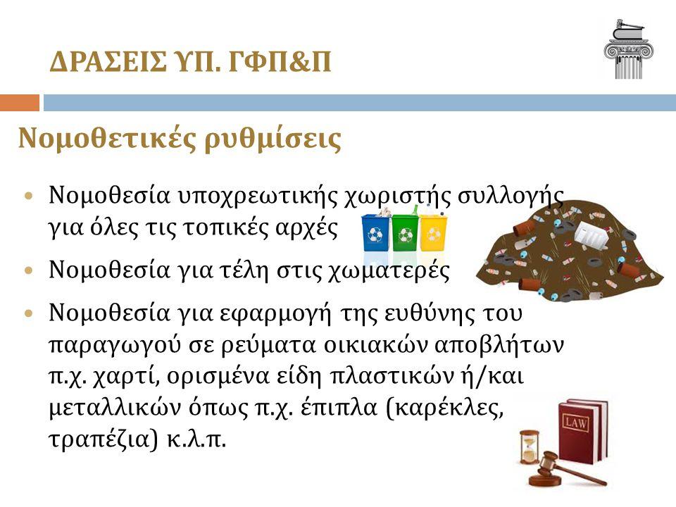 Νομοθεσία υποχρεωτικής χωριστής συλλογής για όλες τις τοπικές αρχές Νομοθεσία για τέλη στις χωματερές Νομοθεσία για εφαρμογή της ευθύνης του παραγωγού σε ρεύματα οικιακών αποβλήτων π.χ.