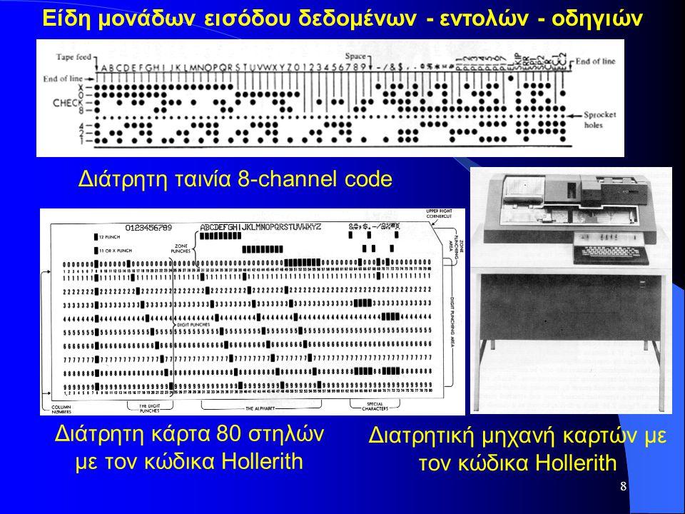 8 Διάτρητη ταινία 8-channel code Διατρητική μηχανή καρτών με τον κώδικα Hollerith Διάτρητη κάρτα 80 στηλών με τον κώδικα Hollerith Είδη μονάδων εισόδο